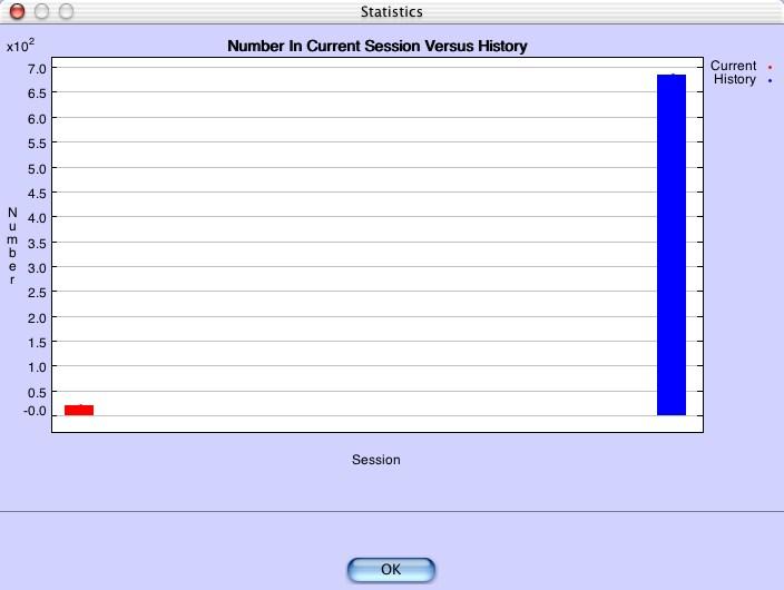 Statistics online help
